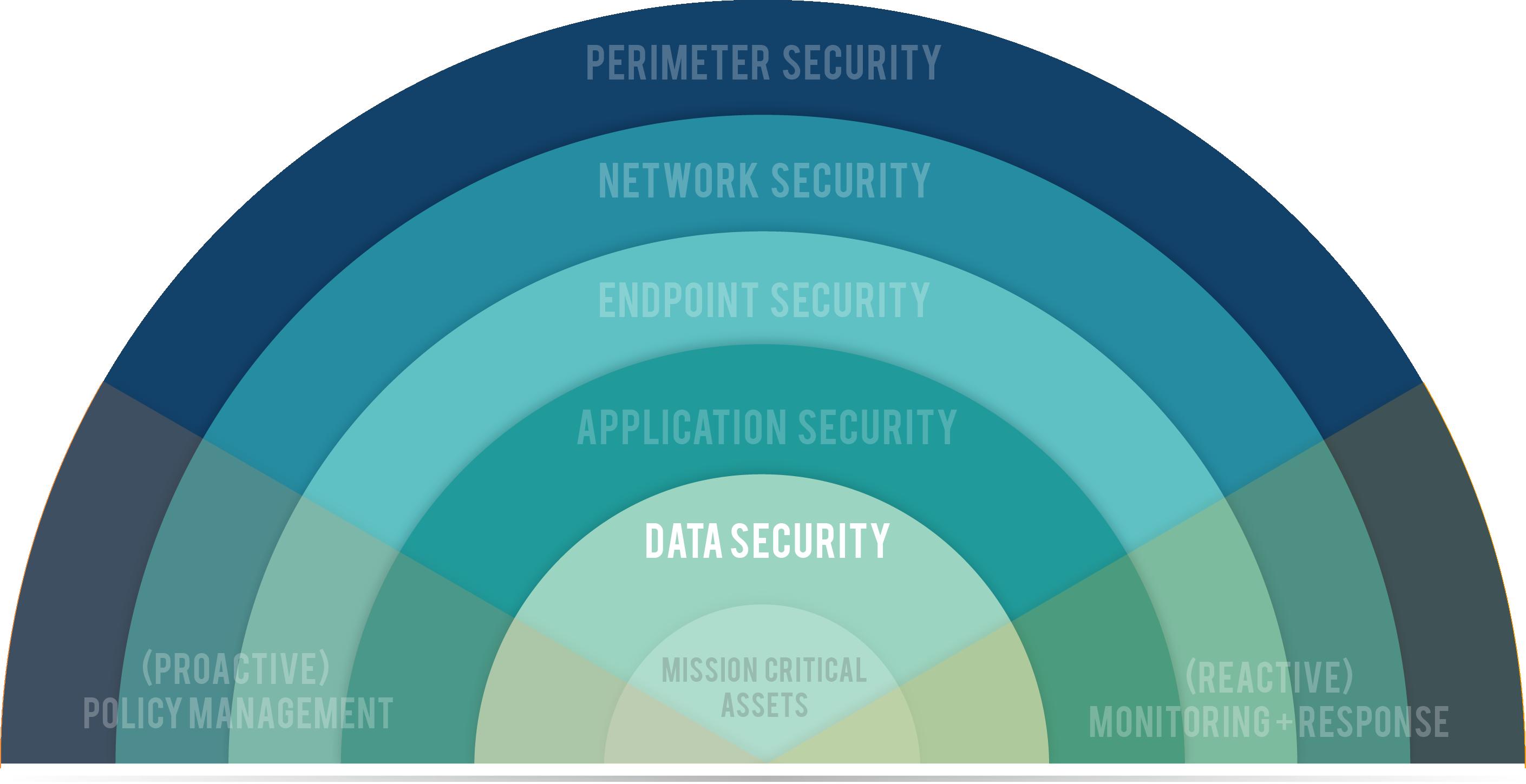 Data Security Graphic