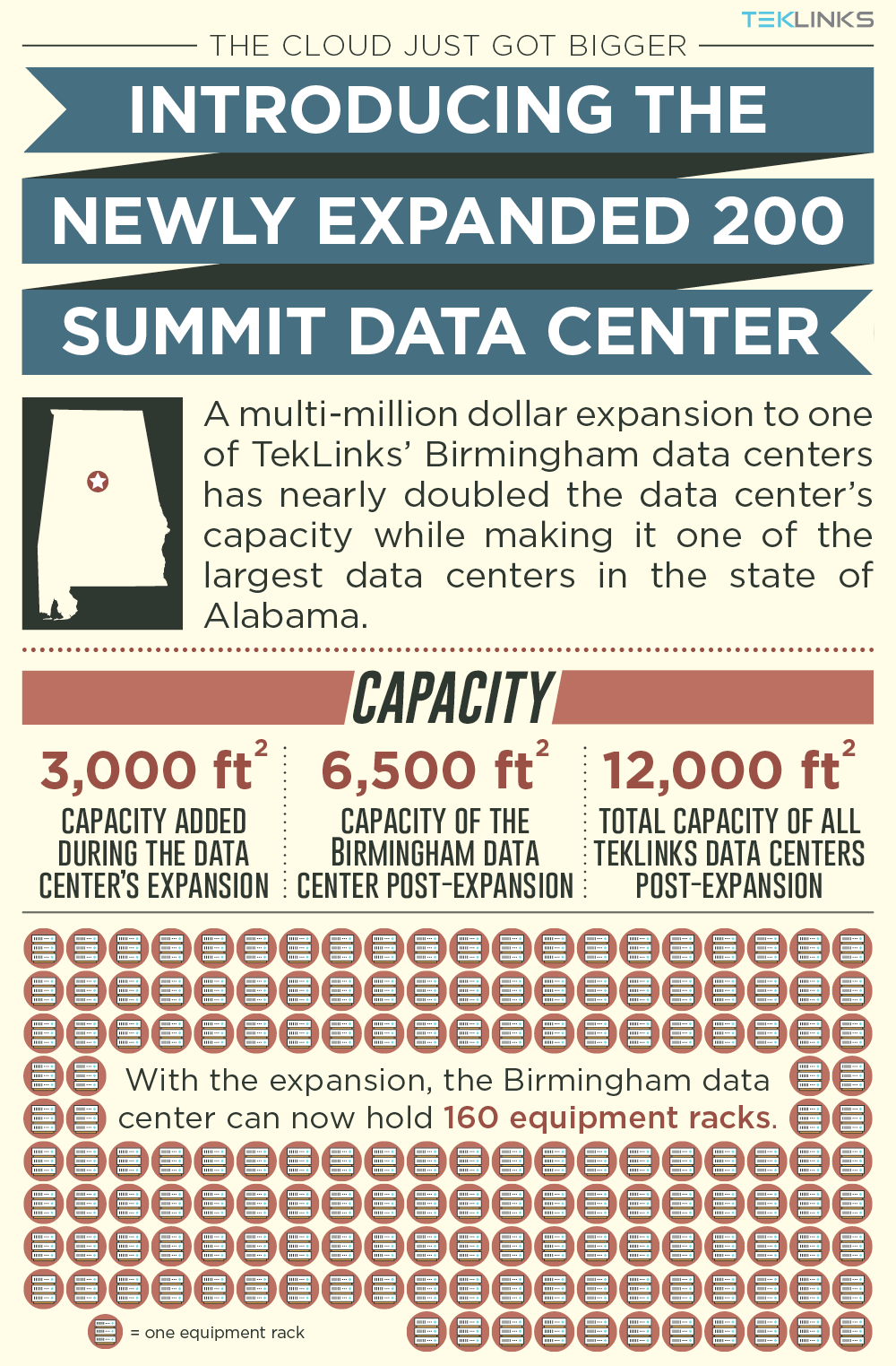 Preview of the data center expansion infographic.
