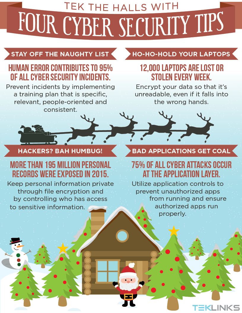 Four Cyber Security Tips.png